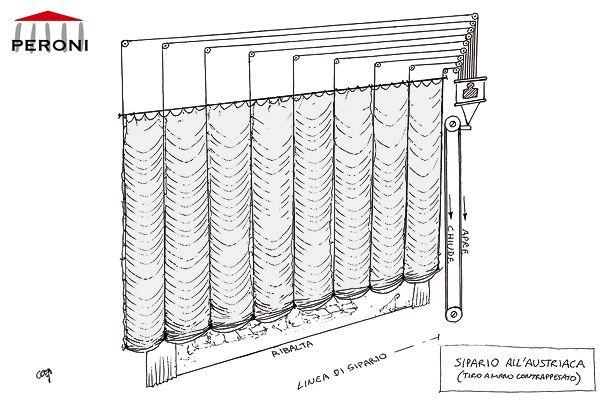 Roman Curtain Mechanism Oh Decor Curtain
