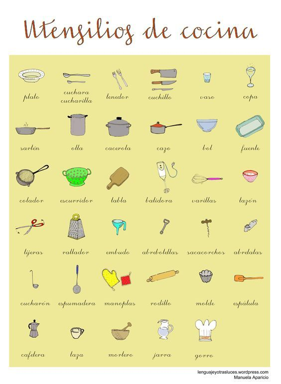 Infograf a utensilios de cocina infograf as ele for Vocabulario cocina frances