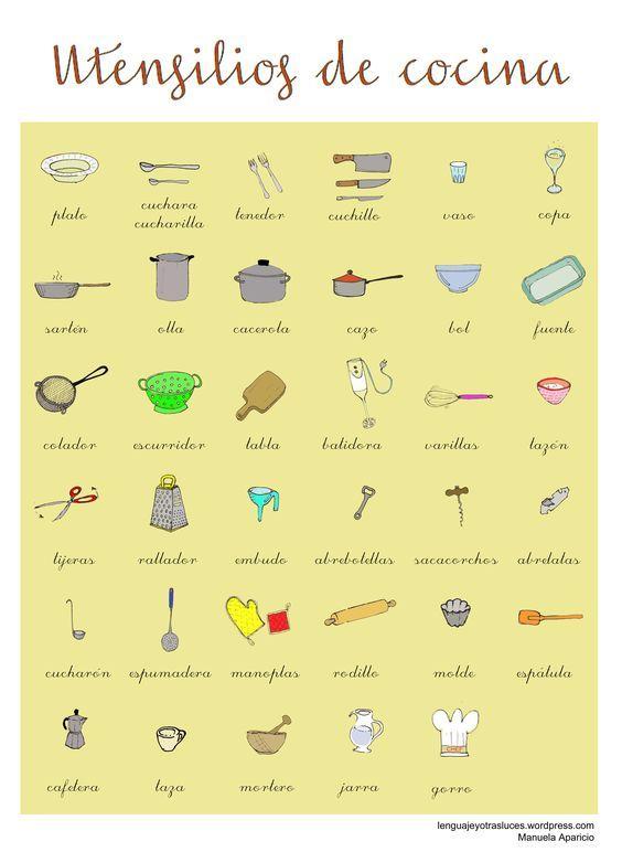 Infograf a utensilios de cocina infograf as ele for Vocabulario cocina frances