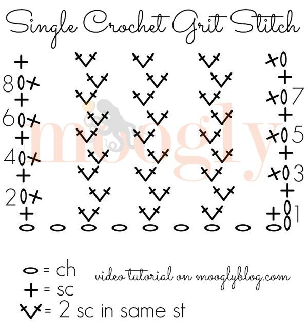 how to  crochet the grit stitch  video  written pattern