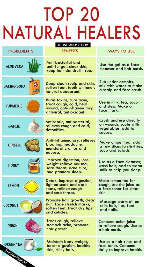20 Natural health remedies that you may already have in your kitchen.