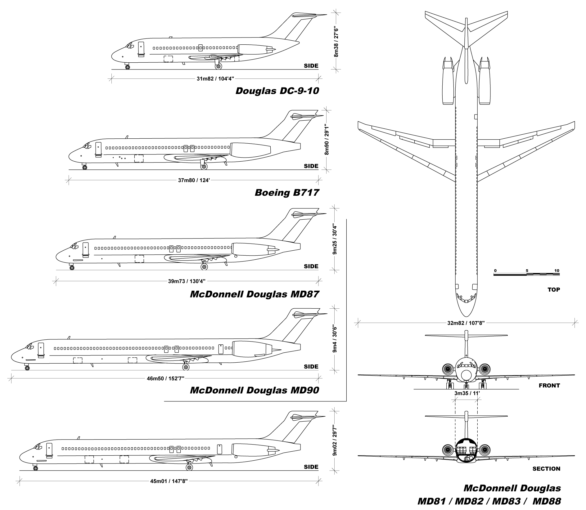 Comparison Of The DC-9 Variants From The DC-9-10 Series To