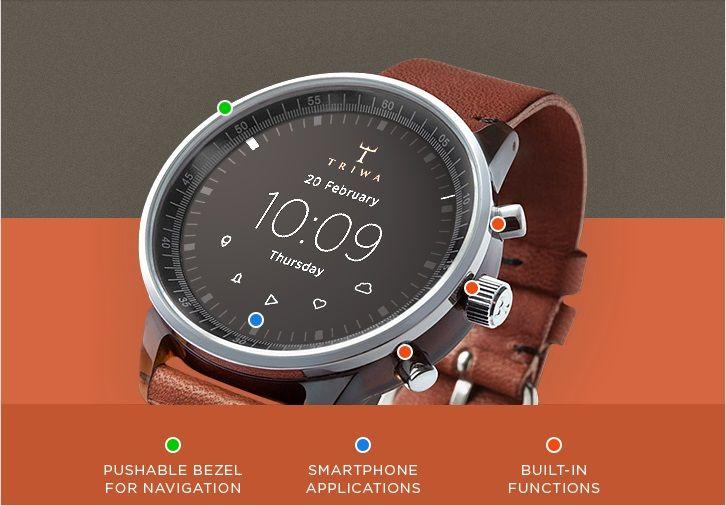 Enfin une Smartwatch qui ne Ressemble pas à une Smartwatch
