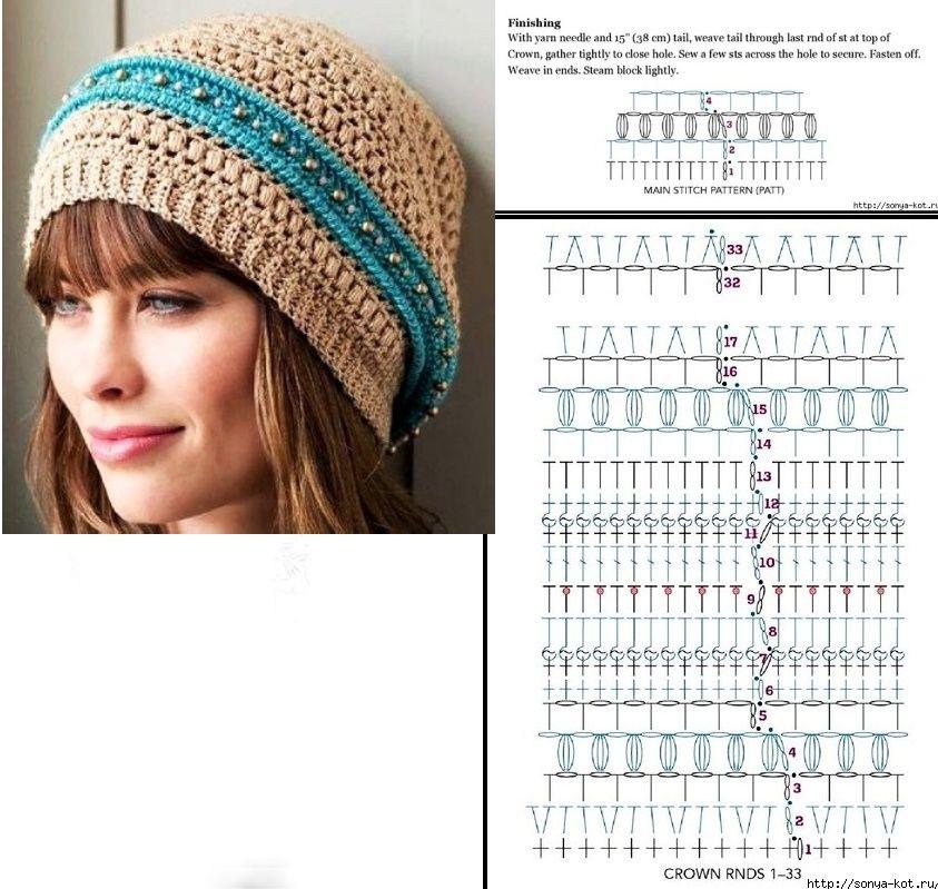 Kusova | Crochet | Pinterest | Crochet, Hat crochet and Free pattern