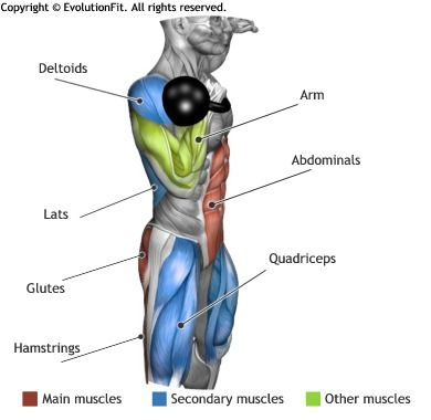 GLUTES - CLEAN ONE ARM KETTLEBELL | exercise | Pinterest ...