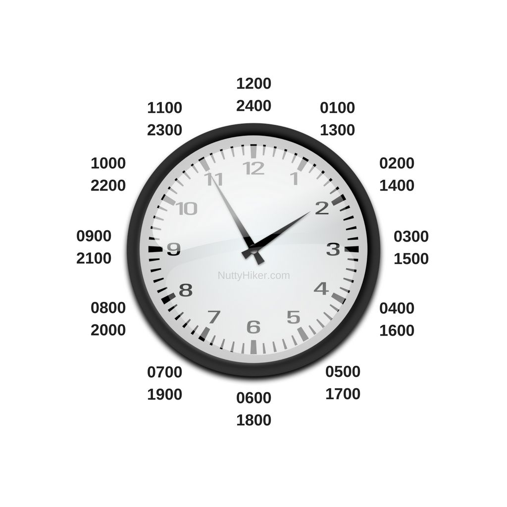 The Military Time Converter Easily Coverts Civilian Time Into Military Time