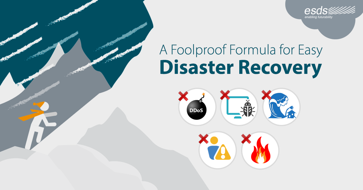 A Foolproof Formula for Easy Disaster Recovery (DR