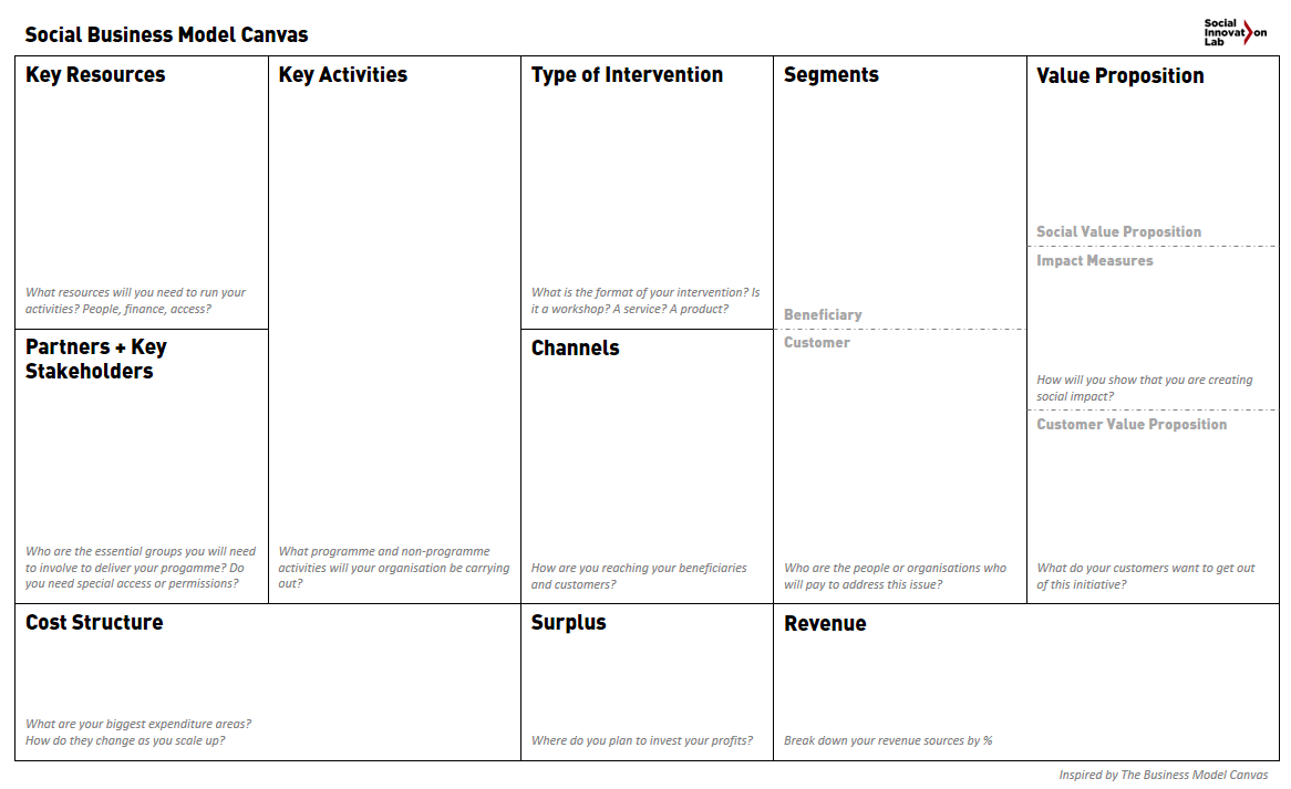 Social Business Model Canvas Business Model Canvas Business Canvas Social Business