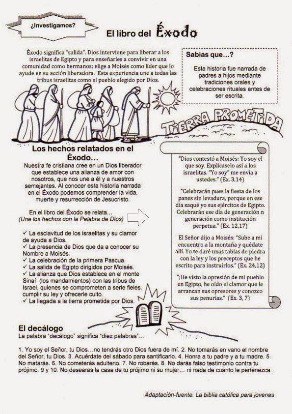 El Rincón De Las Melli El Libro Del éxodo Lecciones Objetivas De La Biblia Texto Biblico Para Niños Libros De La Biblia