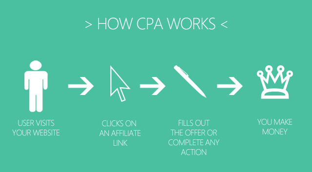 week one individual cpa report Start studying chapter 2 learn  the cpa's report on the client's financial  the current year's audit is scheduled to commence in one week.