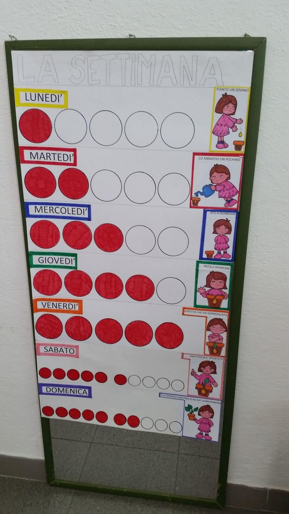Costruire Calendario Scuola Infanzia.La Settimana Il Metodo Bortolato Scuola Cartelloni