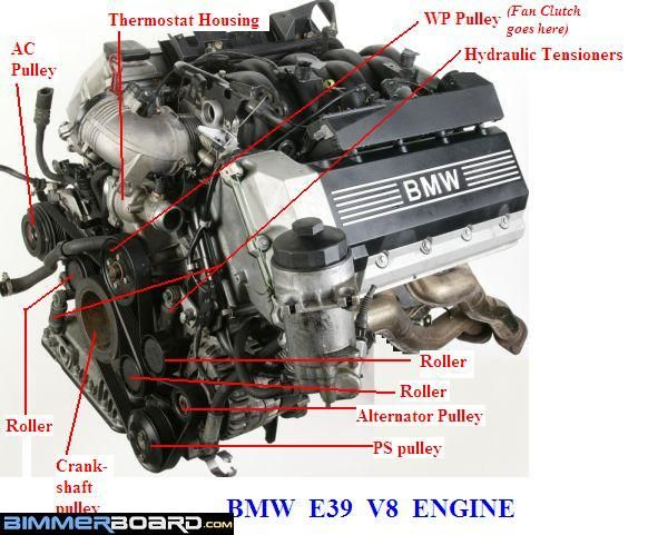 Cooling System Overhaul Info V8 Mechanical Engineering