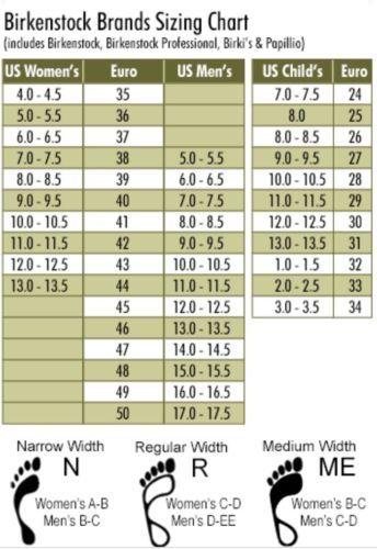 Birkenstock Shoe Size Chart.Birkenstock Ibiza Size 38 7 7 5 Us Birkenstock Shoe Size