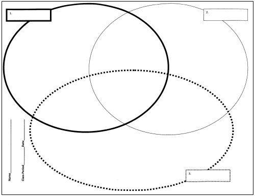 Venn Diagram Ideas Kids Yelomdiffusion