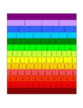 Fractions Strips Used To Represent A Whole 1 2 3 4 5 6 7 8 9 10 11 12 And 15