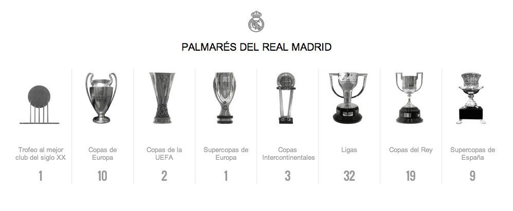 7 Ideas De La Decima Del Real Madrid La Decima Atletico De Madrid Real Madrid