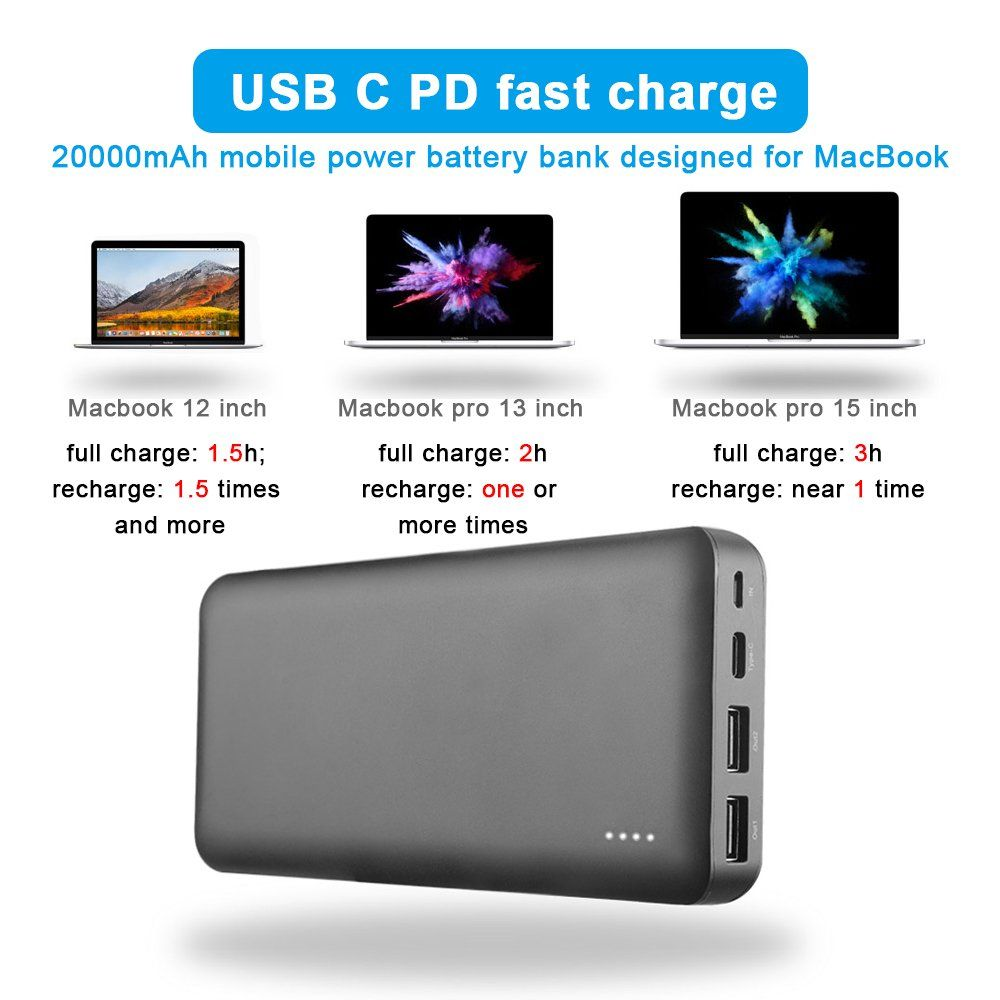 newest collection e6a56 24b09 aceyoon USB C Battery Pack PD 20000mAh Portable USB TypeC External ...