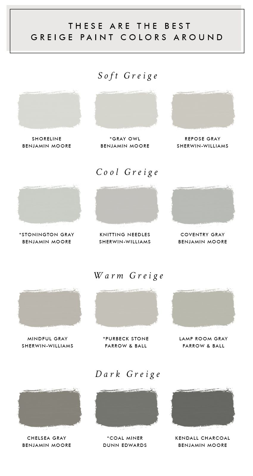 These Are The Best Greige Paint Colors Around Laurel Harrison Paint Colors For Home Greige Paint Paint Colors For Living Room