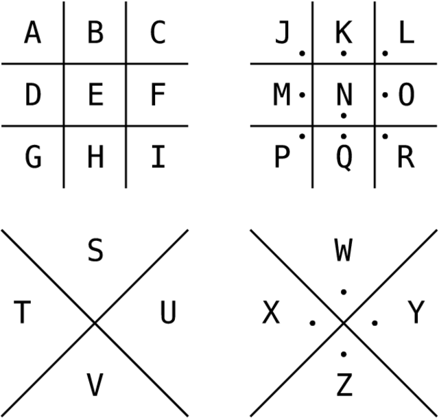 10 codes and ciphers commonly used in history freemasonry secret