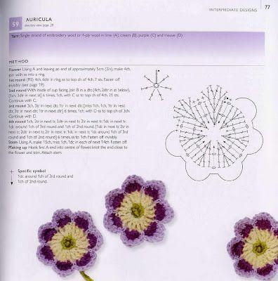 Crochet Flower Diagram Crochet Pinterest Crochet Flowers
