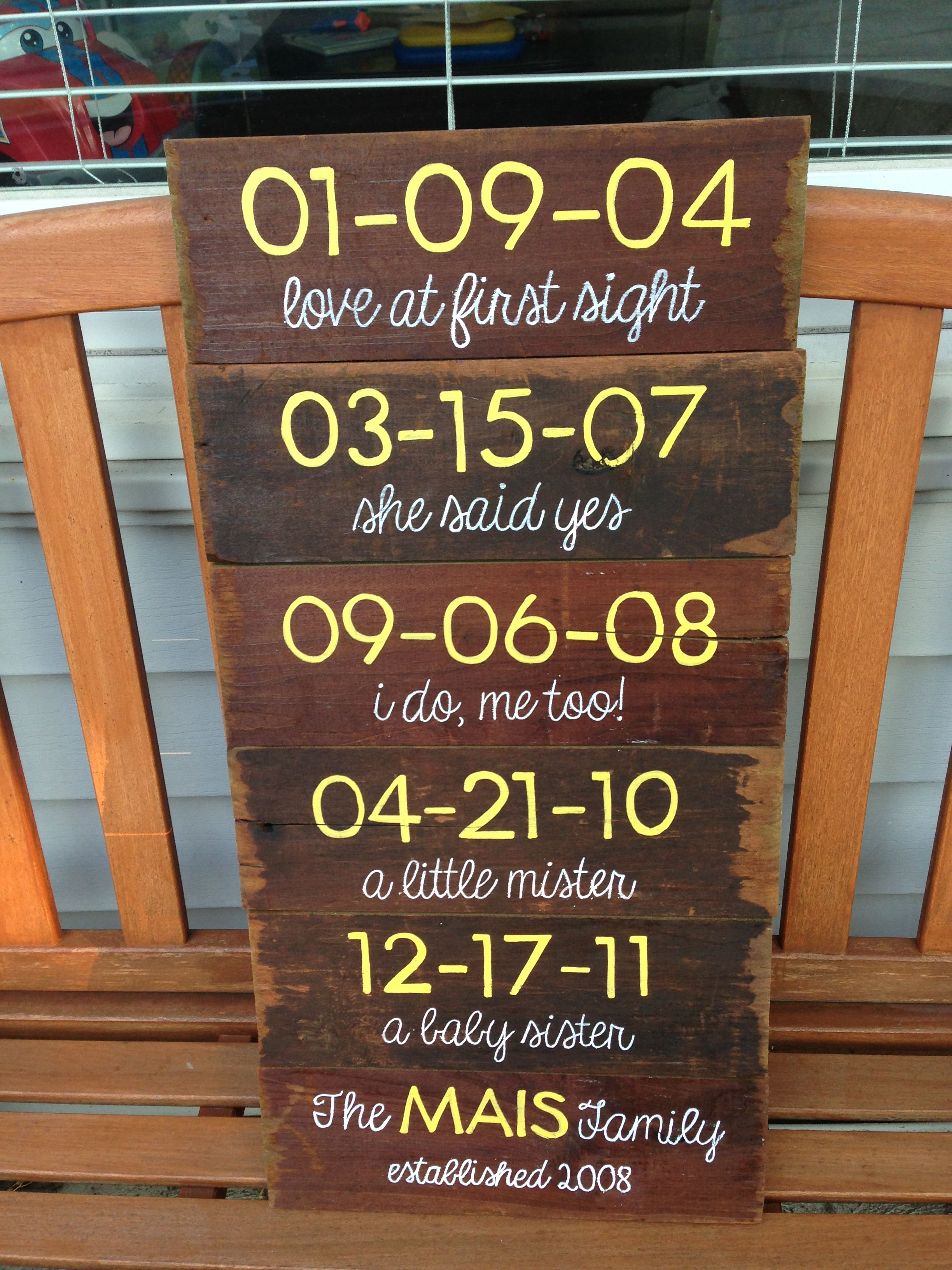 5 year anniversary gift. wood panels with special dates. | crafty