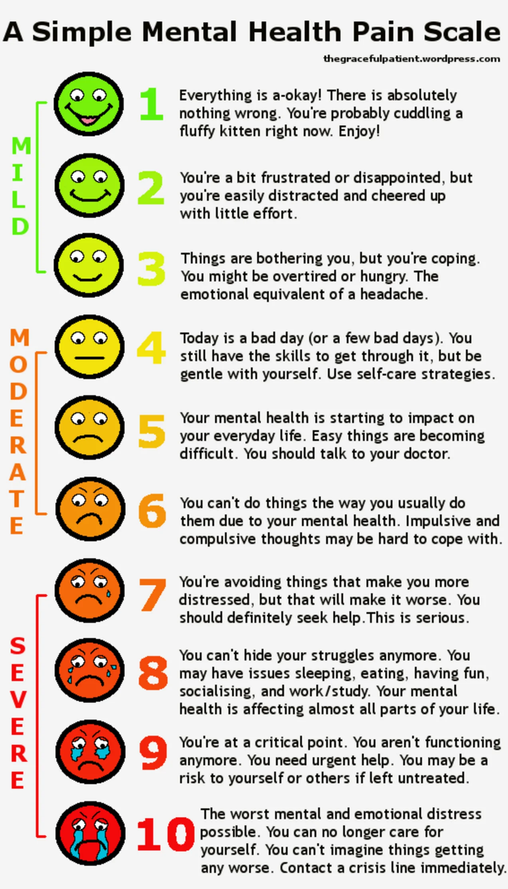 "Use This 'Pain Scale' to Assess Your Mental Health is part of Pain scale, Mental health nursing, Mental health, Mental wellness, Emotional health, Counseling resources - If you've ever been in the hospital recovering from a surgery, you know the health care providers will ask you to ""rate"" your pain on a scale of 1 to 10, so they can administer pain relief if you need it  But assessing mentalhealth distress doesn't have a simple 110 scale, because mental health isn't as straightforward as physical pain  But nonetheless, people suffering from depression, anxiety, or other disorders might find it helpful to take a look at this ""mental health pain scale"" to assess how they're feeling from day to day"