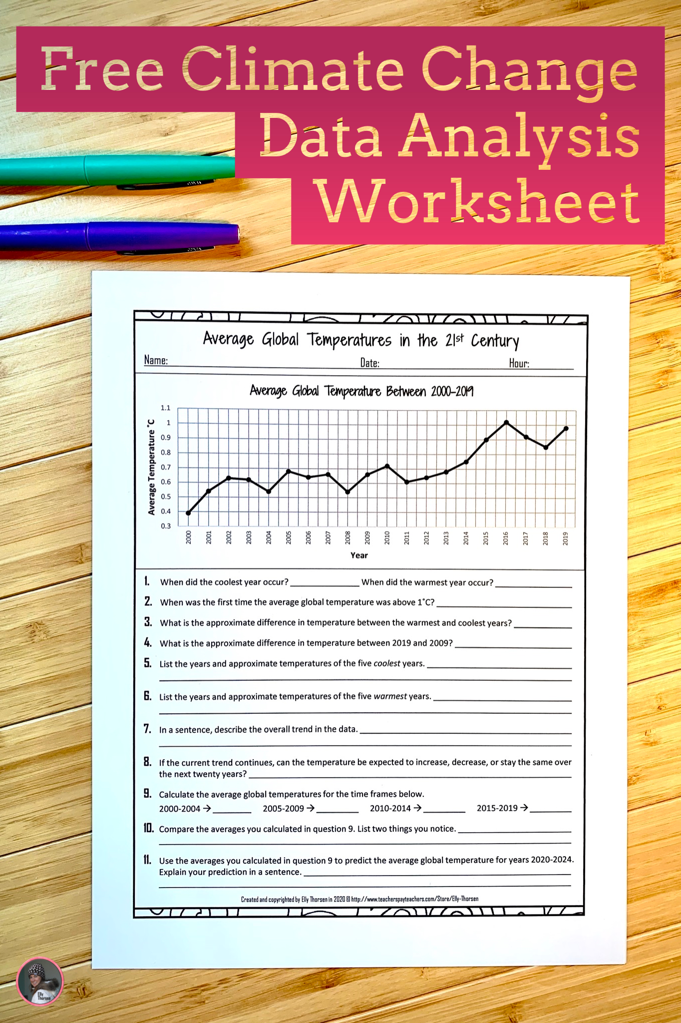 small resolution of Free Analyzing Data Worksheet with Line Graphs about Climate Change for  Mid…   Middle school science resources
