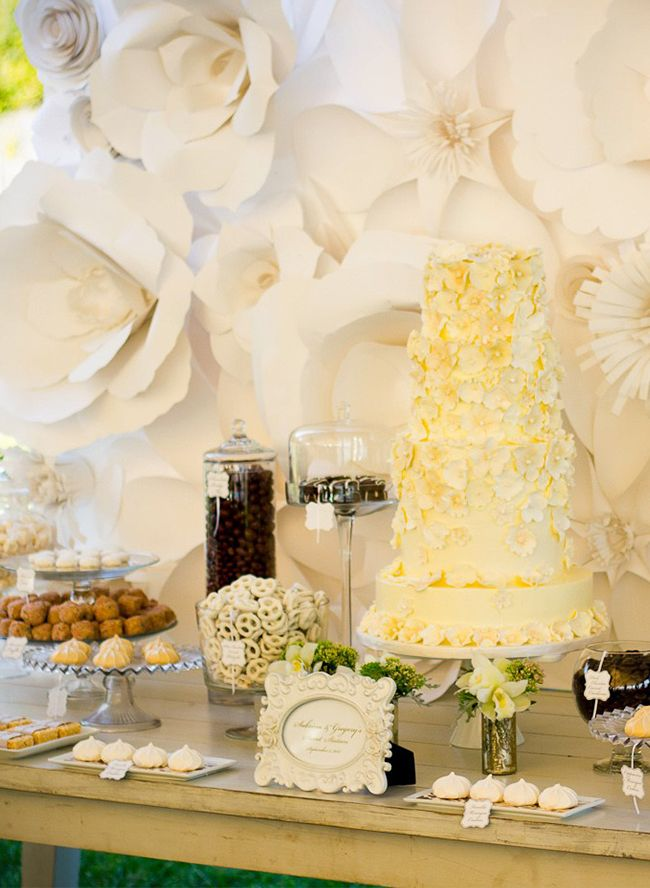 20 Dessert Tables That Are as Sweet as Can Be | Pinterest | Dessert ...