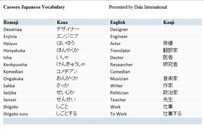 Worksheet Japanese Grammar Worksheets 1000 images about japanese worksheets on pinterest traditional english and vietnam