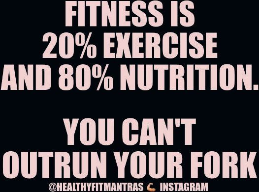 #Fitness #Motivation #Quotes #Weekend