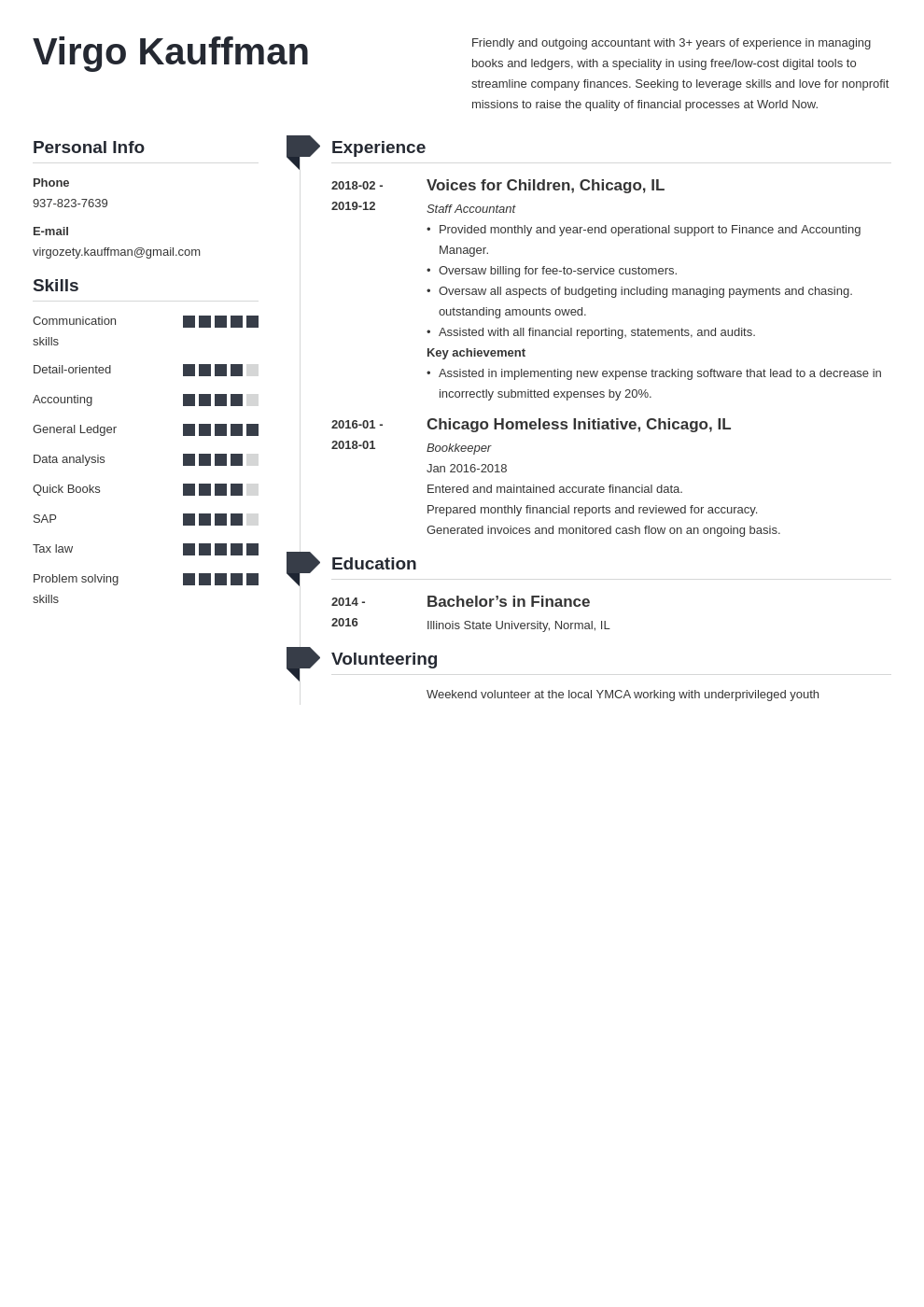 Non Profit Resume Example Template Muse Resume Examples Job Resume Examples Resume Layout