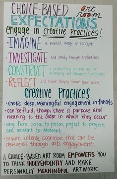 Choice-Based Expectations Poster | Curriculum and Planning ...