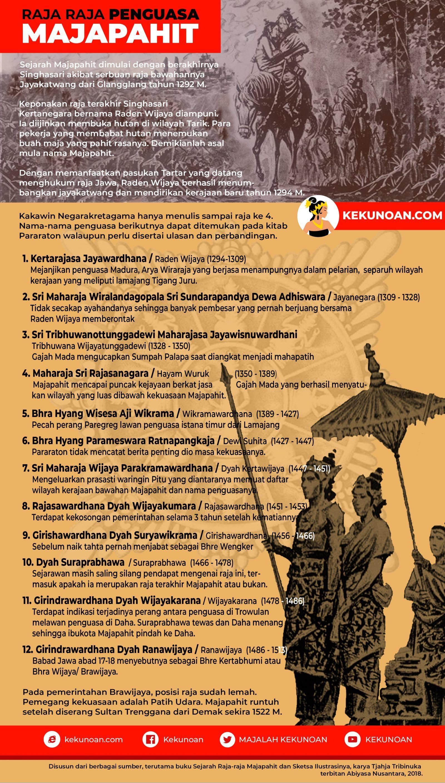 Sejarah Kerajaan Terbesar Di Nusantara Majapahit Wilwatikta Sejarah Dunia Sejarah Sejarah Kuno