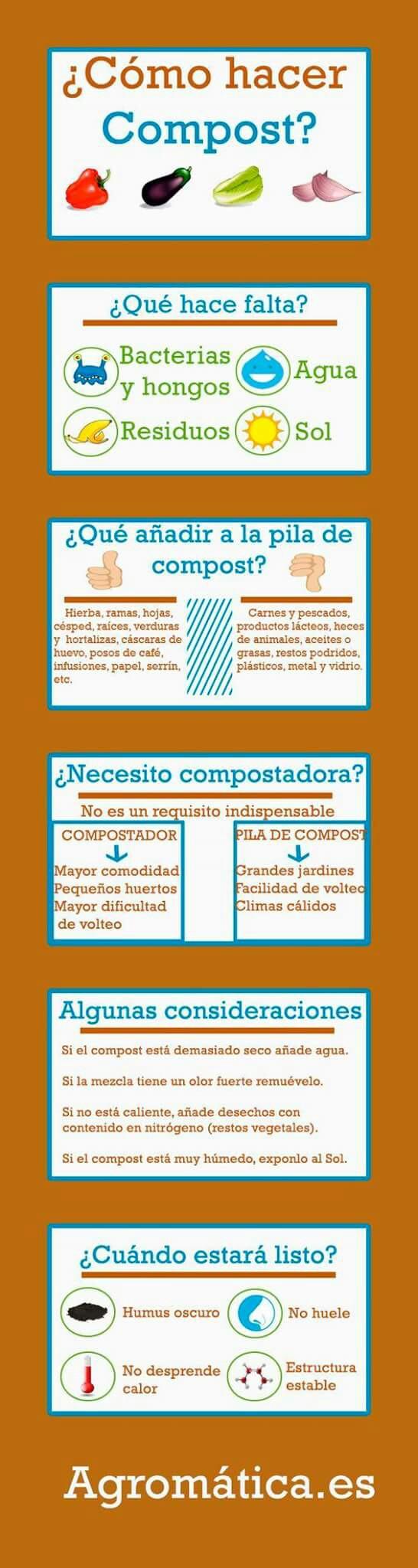 Cómo hacer compost.