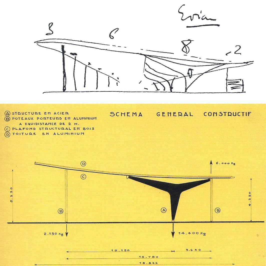 Sistemas Tipo En Muleta Evian Pump Room 1956 57 Jean Prouve Schema Acier