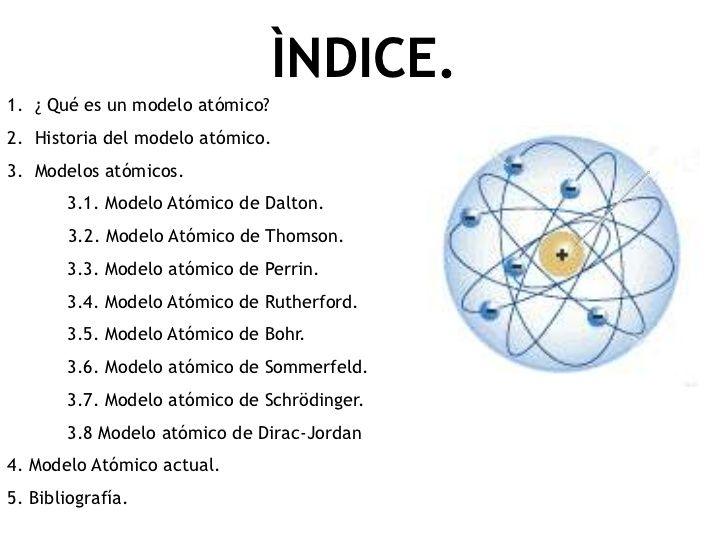 Modelos Atomicos Modelos Atomicos Historia Del Atomo Modelo Atomico De Rutherford