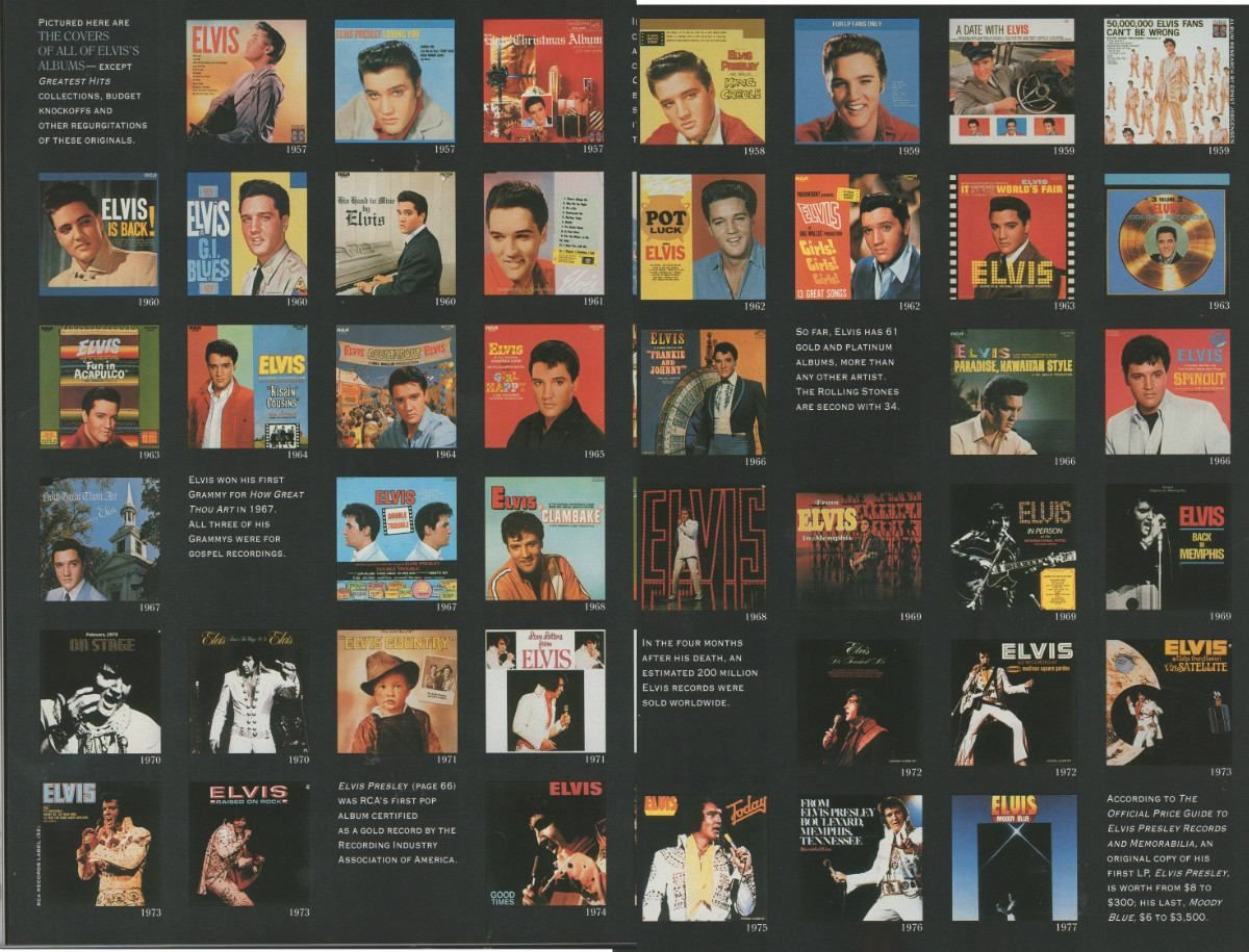 Libro Remembering Elvis 30 Years Later Revista Life - $ 250,00 en MercadoLibre