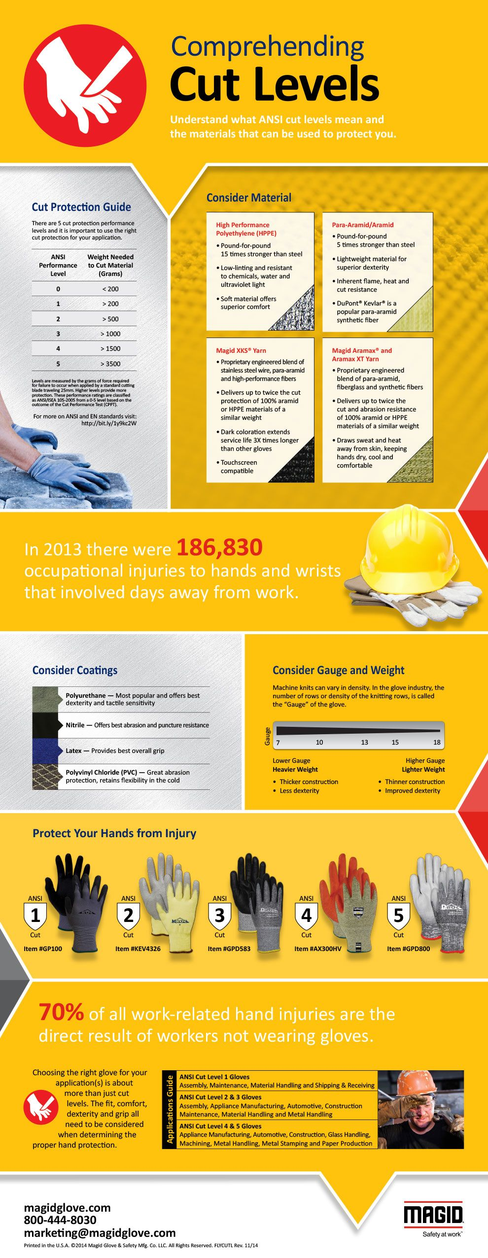 Pin by Kris on HSEMS Occupational safety, Workplace