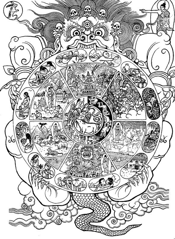 Wheel of life   Adult Coloring Pages   Buddhist wheel of ...