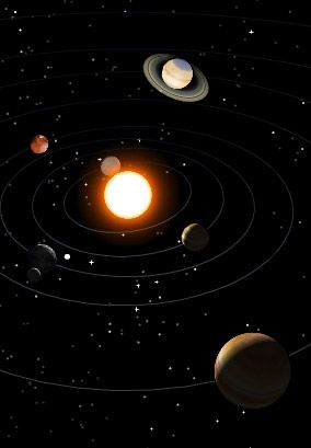 Watch and Play model of Solar System Planets and