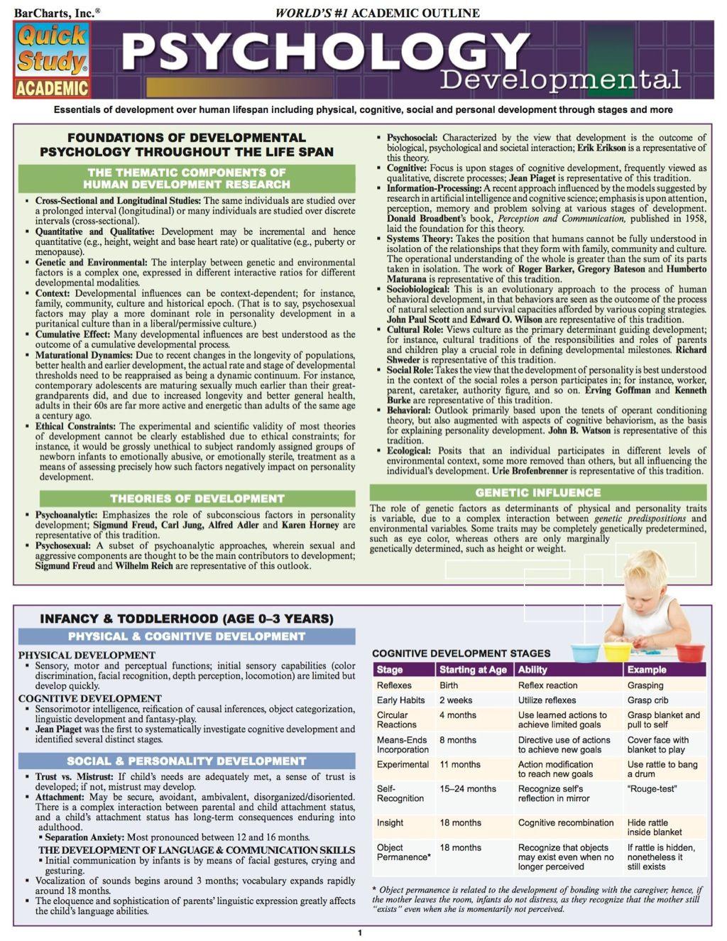 Psychology Developmental Life Span Study Guide Ebook