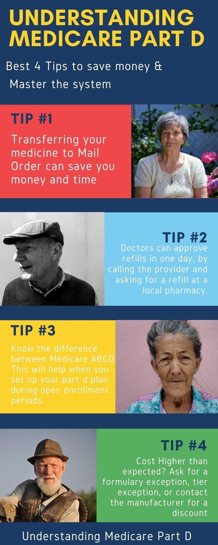 Tips on Medicare Part D #partd #medicare #bestseller # ...