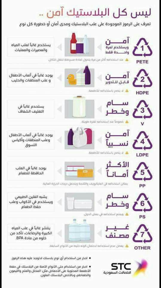 Pin By Samah On Pour Votre Sante Health Facts Health Fitness Nutrition Health Facts Food