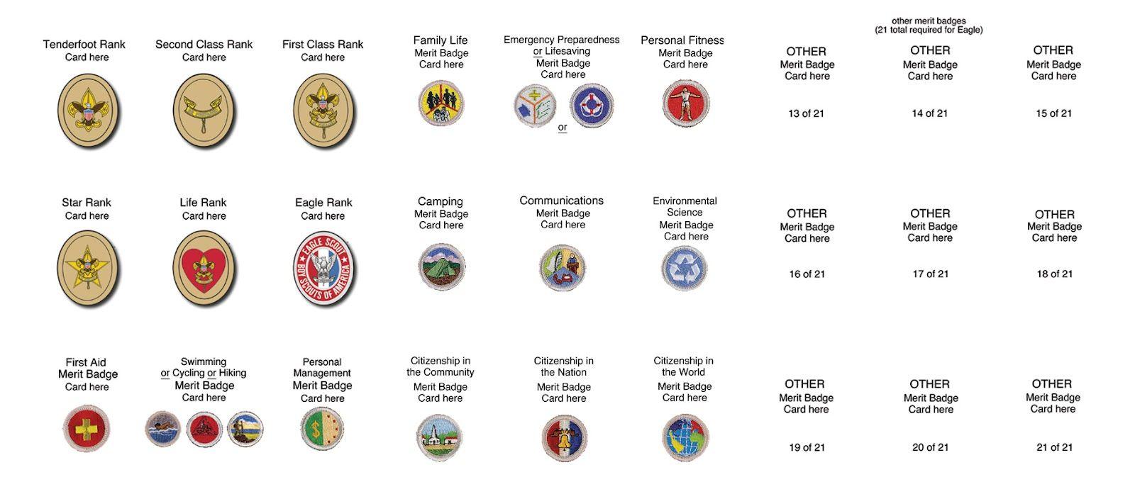 worksheet Kayaking Merit Badge Worksheet scout organizing of merit badges http1 bp blogspot com l4l5lsio5scubtjnywzfhiaaaaaaaaduo2oqq2qtjgl8s1600handy meritbadgeprint