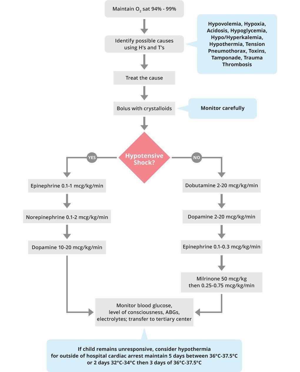 Nursing Mnemonics And Tips Hyperkalemia Hyperkalemia Is Defined As