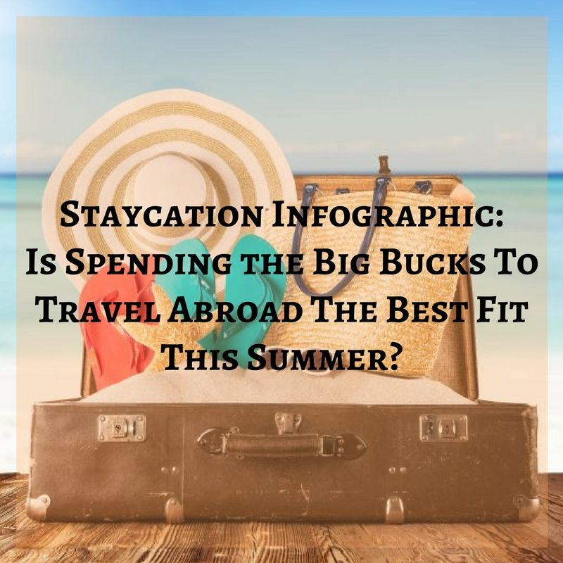 Staycation Infographic Is Spending The Big Bucks To Travel Abroad