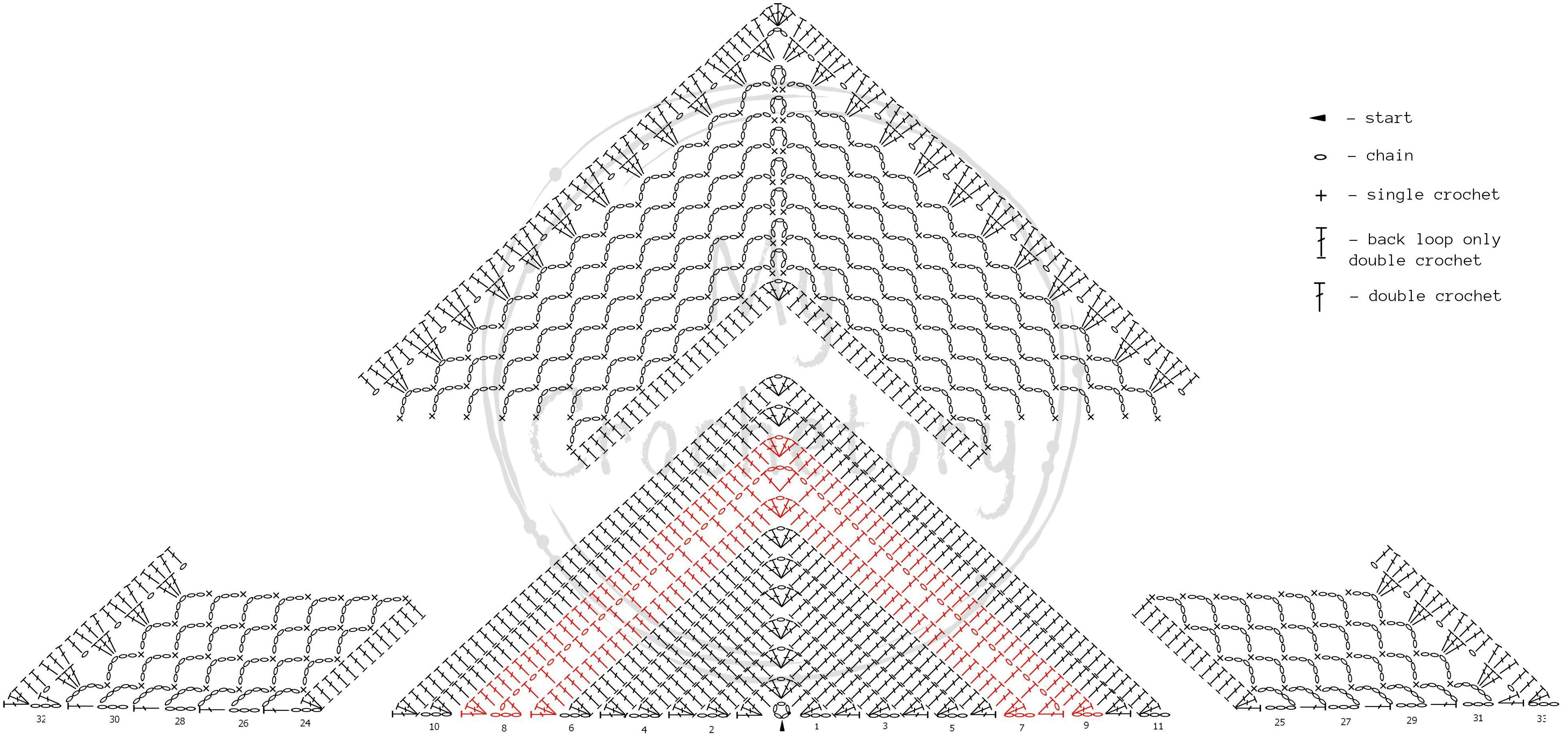 diagram of a spring solstice spring solstice wrap crochet pattern part 1 crochet shawl diagram  spring solstice wrap crochet pattern