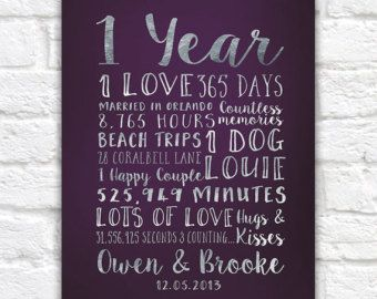 1 Year Of Love Anniversary Gift For Couple Dating Or Married Etsy Custom Anniversary Gift Mens Anniversary Gifts 10 Year Anniversary Gift