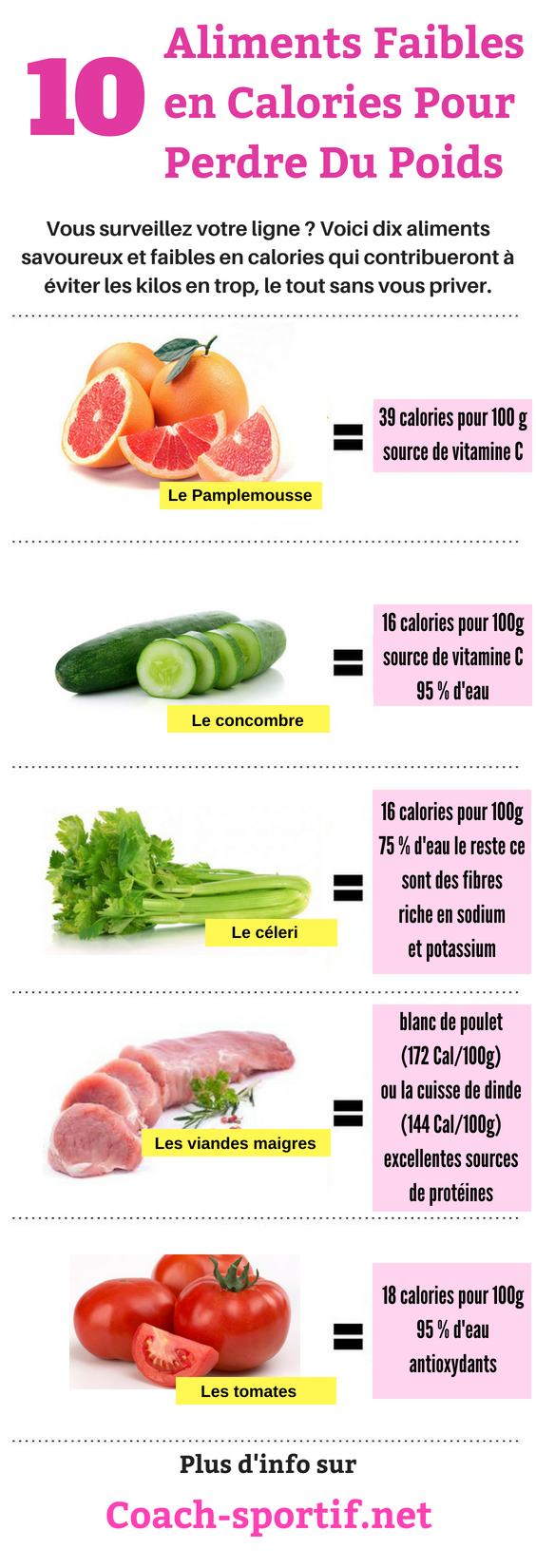 Les 10 Aliments LES Plus Faibles en Calories: Vous..