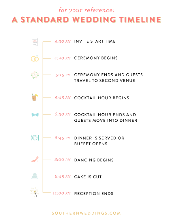 Expert Advice Creating A Wedding Day Timeline  Wedding Timeline